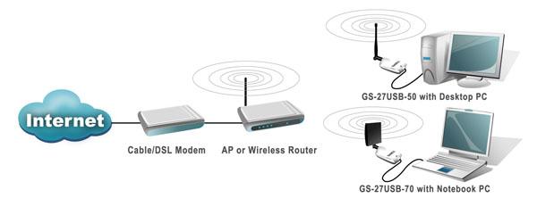 Оптовая продажа - Высокая мощность 1800мВт Беспроводной Wi-Fi USB адаптер, высокая мощность WiFi сетевой карты.  Схема.